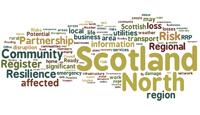 collage of words to describe the east of scotland